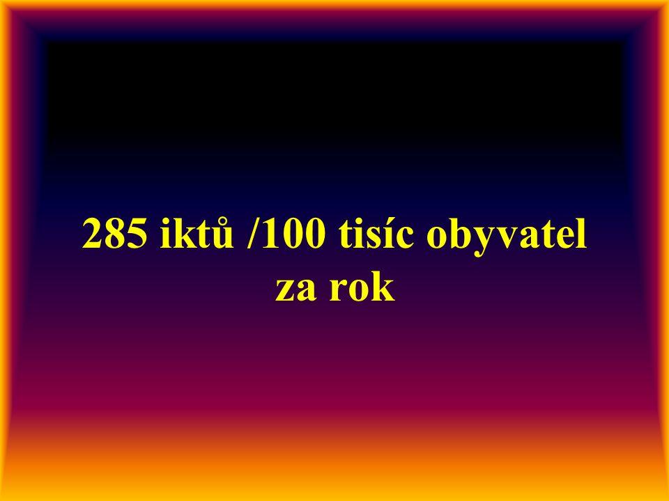 Incidence iktů v ČR/ 100 tis.obyvatel  Ischémie 219  TIA 36  Hemoragie 24  SAK 6