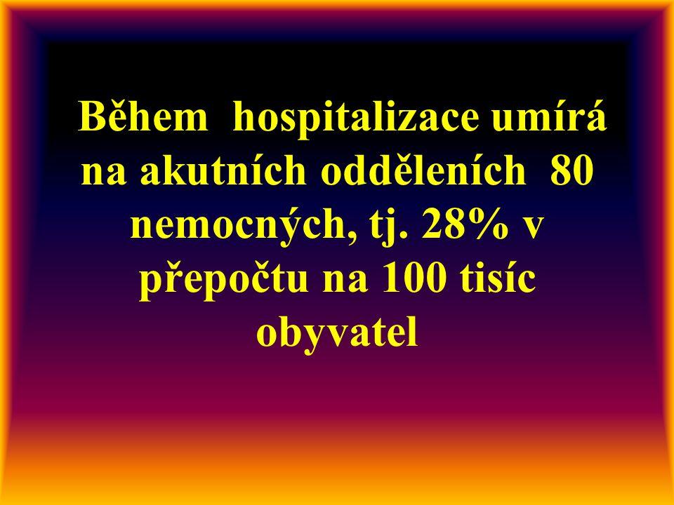 Úmrtí na ikty během hospitalizace •procento zemřelých na ischemické ikty: 5% •procento zemřelých na hemoragie: 23%