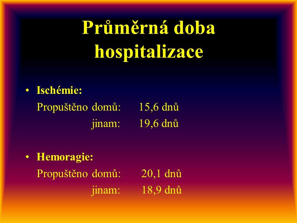 Statistická ročenka ČR 1999  COM jsou druhou příčinou úmrtí v ČR  Celkem na COM zemřelo 17 007 lidí (6 675 mužů a 10 332 žen)  Za rok umírá 170/ 10