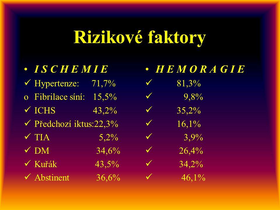 Léčba akutní fáze ischemického iktu •Protidestičková •Antikoagulancia •Fibrinolýza •Neuroprotektiva •Antiedémová •Hemodiluce •Vasoaktiva •Jiná  50% 