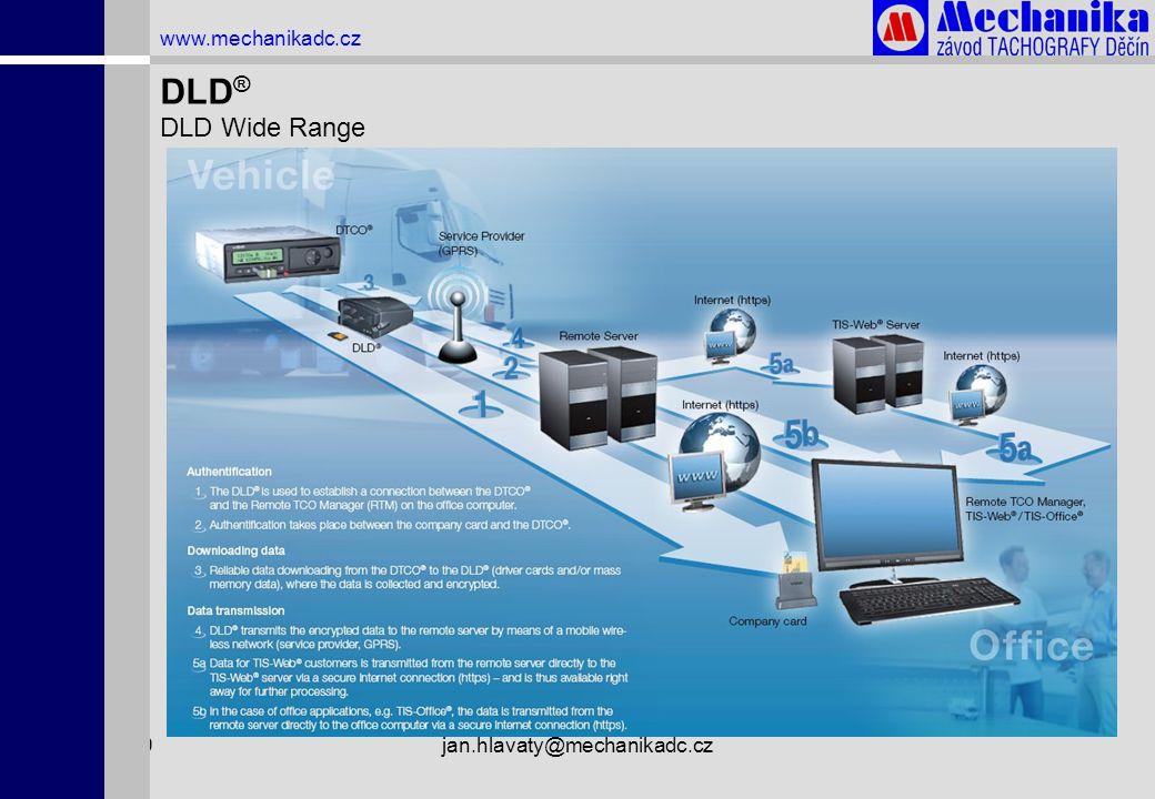 1.4.2009jan.hlavaty@mechanikadc.cz www.mechanikadc.cz DLD ® DLD Wide Range