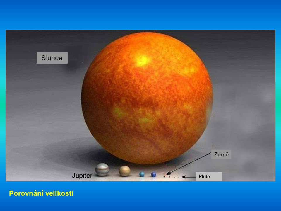 Země Pluto Neptun Porovnání velikosti