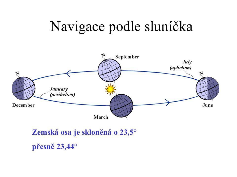 Navigace podle sluníčka Zemská osa je skloněná o 23,5° přesně 23,44°