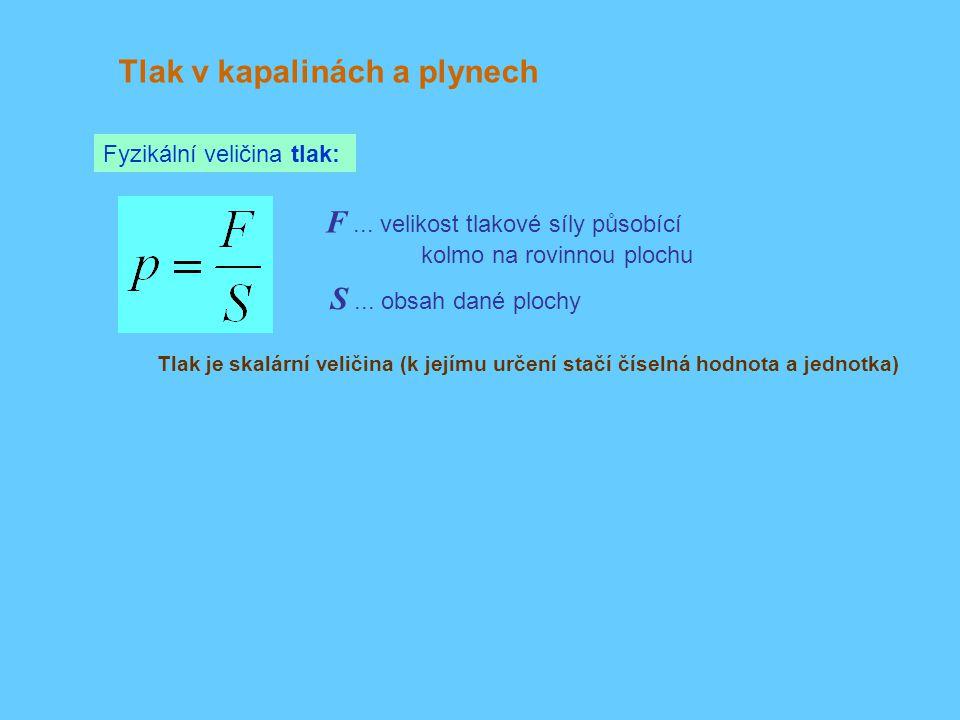 Tlak v kapalinách a plynech Fyzikální veličina tlak: F... velikost tlakové síly působící kolmo na rovinnou plochu S... obsah dané plochy Tlak je skalá