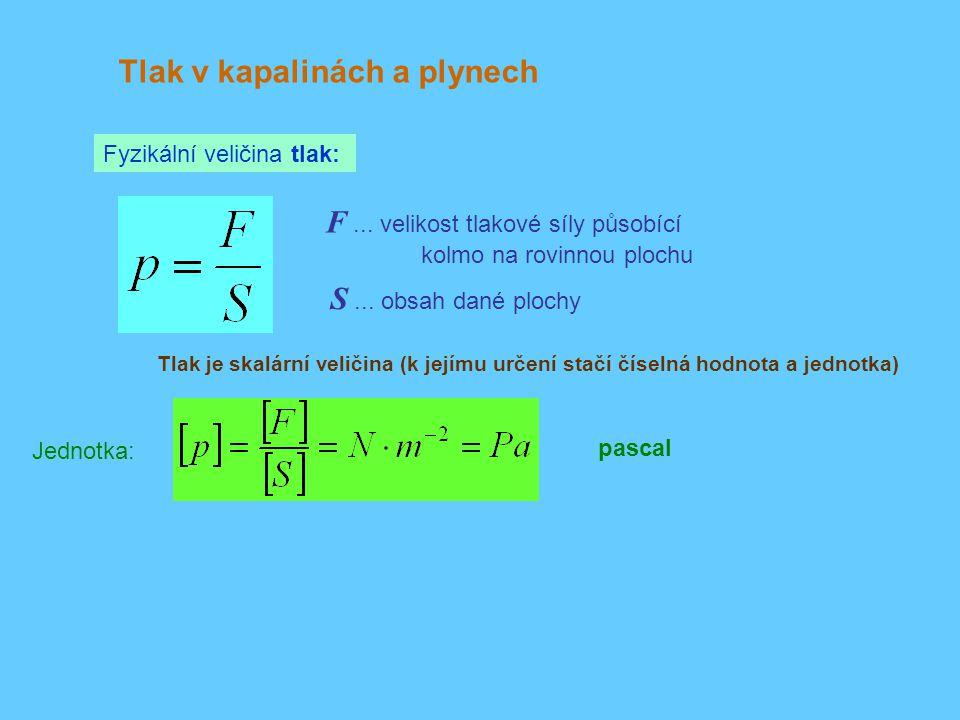 Tlak v kapalinách a plynech Fyzikální veličina tlak: F... velikost tlakové síly působící kolmo na rovinnou plochu S... obsah dané plochy Jednotka: pas