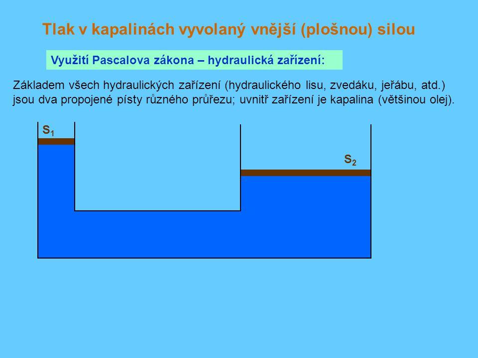 Tlak v kapalinách vyvolaný vnější (plošnou) silou Využití Pascalova zákona – hydraulická zařízení: Základem všech hydraulických zařízení (hydraulickéh