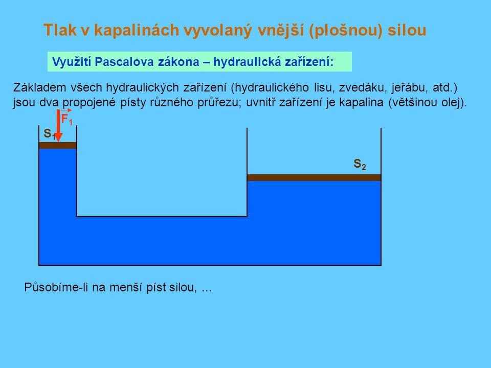 Tlak v kapalinách vyvolaný vnější (plošnou) silou Využití Pascalova zákona – hydraulická zařízení: S1S1 S2S2 F1F1 Působíme-li na menší píst silou,...