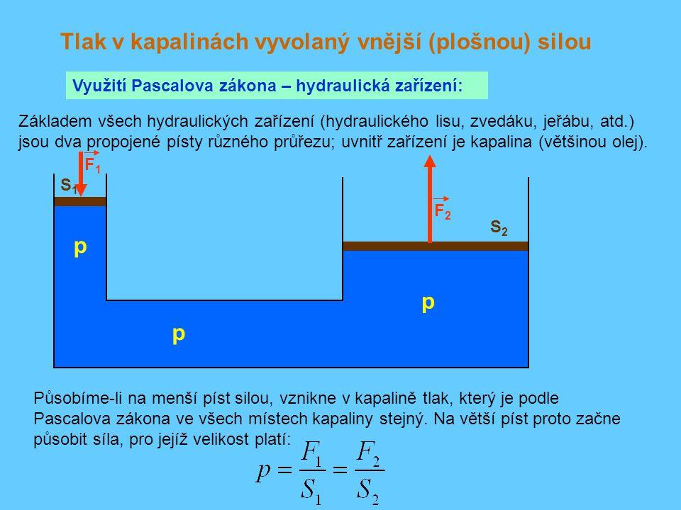 Tlak v kapalinách vyvolaný vnější (plošnou) silou Využití Pascalova zákona – hydraulická zařízení: S1S1 S2S2 F1F1 Působíme-li na menší píst silou, vzn