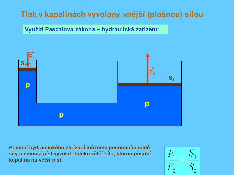 Tlak v kapalinách vyvolaný vnější (plošnou) silou Využití Pascalova zákona – hydraulická zařízení: S1S1 S2S2 F1F1 p p p F2F2 Pomocí hydraulického zaří