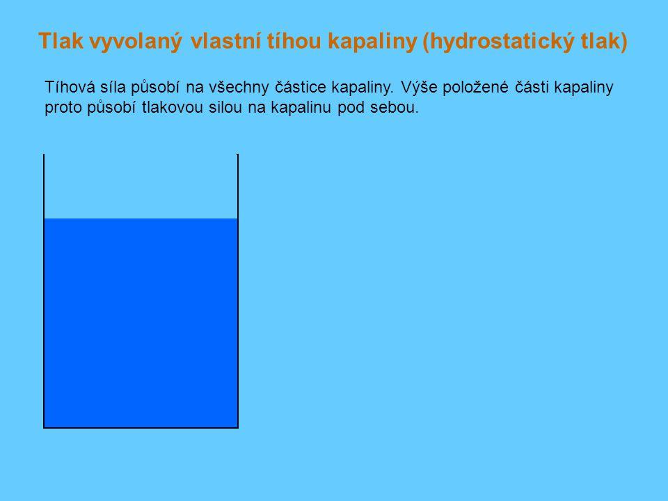 Tlak vyvolaný vlastní tíhou kapaliny (hydrostatický tlak) Tíhová síla působí na všechny částice kapaliny. Výše položené části kapaliny proto působí tl