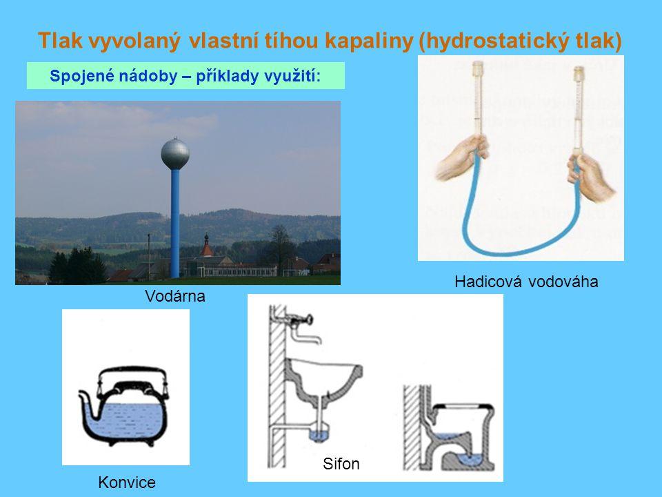 Tlak vyvolaný vlastní tíhou kapaliny (hydrostatický tlak) Spojené nádoby – příklady využití: Vodárna Hadicová vodováha Konvice Sifon