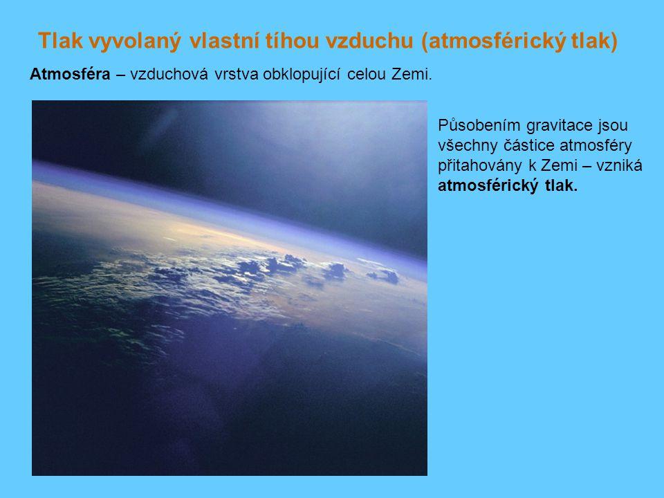 Tlak vyvolaný vlastní tíhou vzduchu (atmosférický tlak) Atmosféra – vzduchová vrstva obklopující celou Zemi. Působením gravitace jsou všechny částice