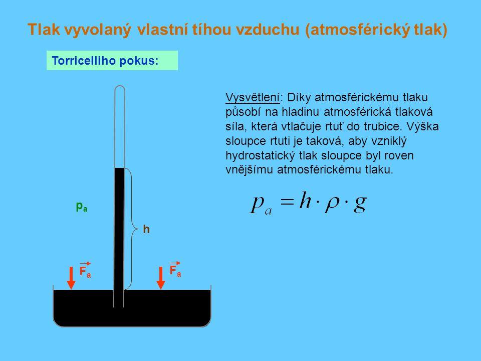 Tlak vyvolaný vlastní tíhou vzduchu (atmosférický tlak) Torricelliho pokus: Vysvětlení: Díky atmosférickému tlaku působí na hladinu atmosférická tlako