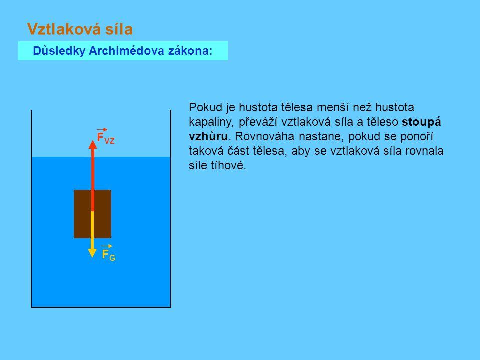 Vztlaková síla Důsledky Archimédova zákona: F VZ FGFG Pokud je hustota tělesa menší než hustota kapaliny, převáží vztlaková síla a těleso stoupá vzhůr