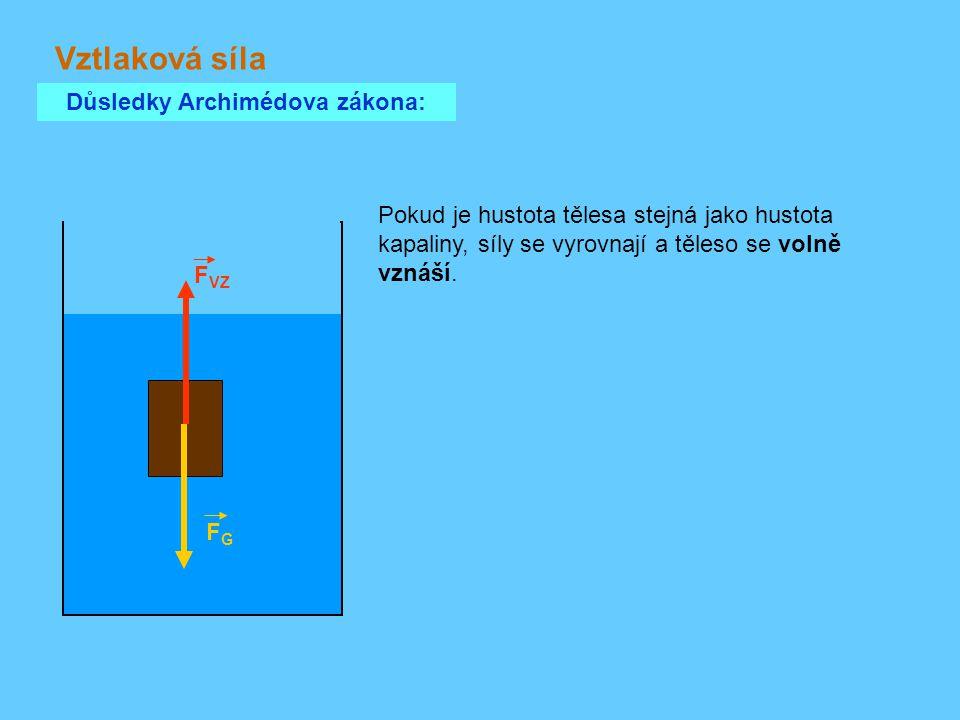 Vztlaková síla Důsledky Archimédova zákona: F VZ FGFG Pokud je hustota tělesa stejná jako hustota kapaliny, síly se vyrovnají a těleso se volně vznáší