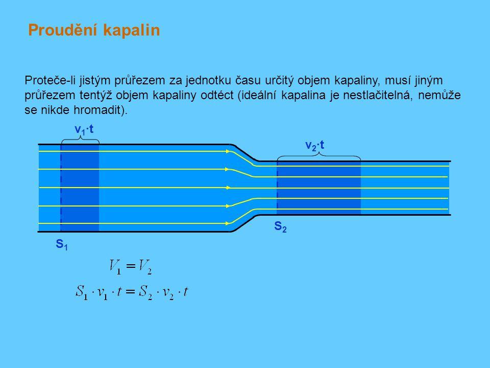 Proteče-li jistým průřezem za jednotku času určitý objem kapaliny, musí jiným průřezem tentýž objem kapaliny odtéct (ideální kapalina je nestlačitelná