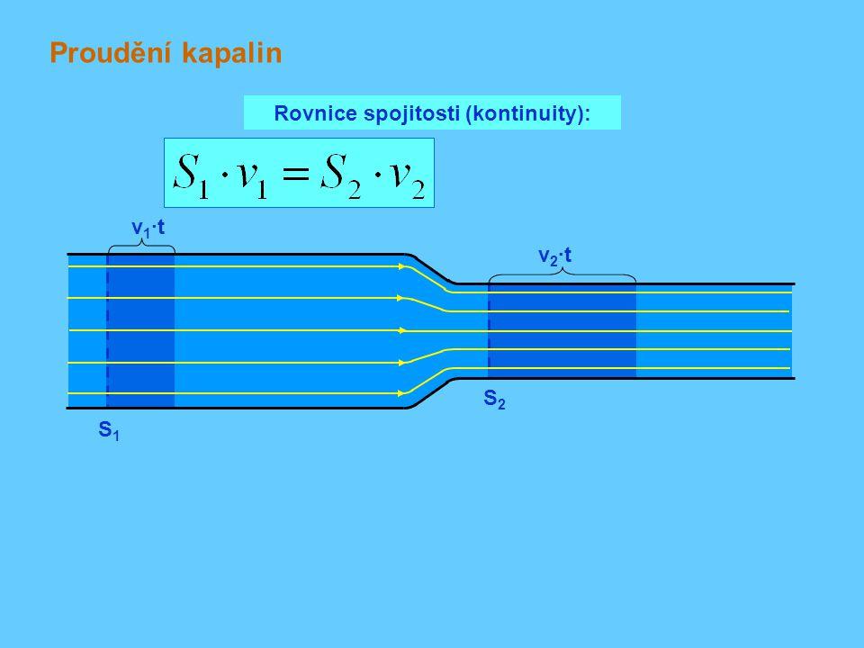 Proudění kapalin Rovnice spojitosti (kontinuity): S1S1 S2S2 v 1 ·t v 2 ·t