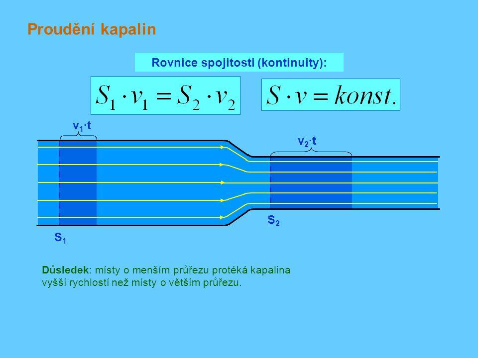 Proudění kapalin Rovnice spojitosti (kontinuity): S1S1 S2S2 v 1 ·t v 2 ·t Důsledek: místy o menším průřezu protéká kapalina vyšší rychlostí než místy