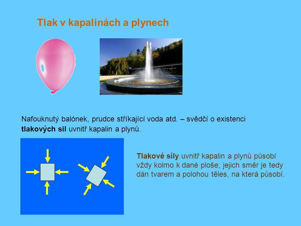 Tlak vyvolaný vlastní tíhou kapaliny (hydrostatický tlak) Spojené nádoby: Nalijeme-li kapalinu do navzájem propojených nádob, bude výška hladiny ve všech nádobách stejná, nezávisle na tvaru či velikosti nádob.