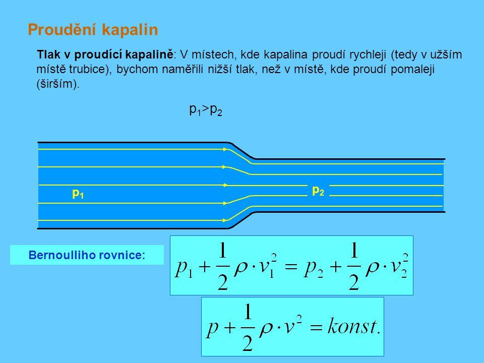 Proudění kapalin Tlak v proudící kapalině: V místech, kde kapalina proudí rychleji (tedy v užším místě trubice), bychom naměřili nižší tlak, než v mís