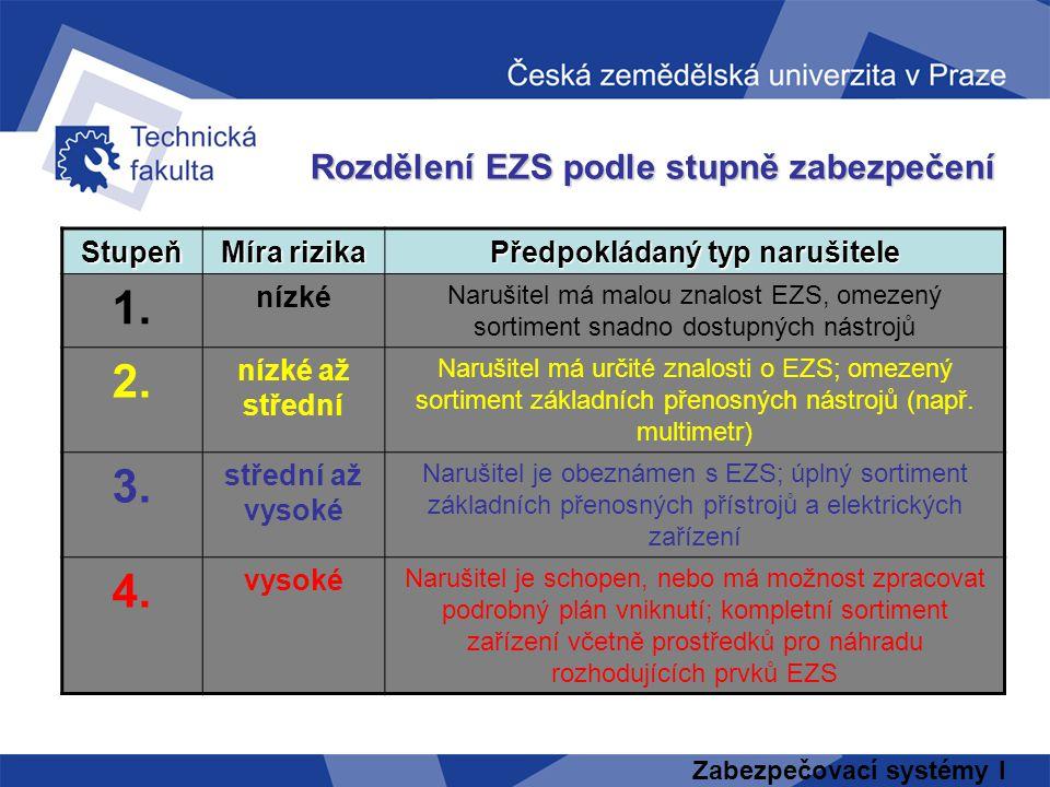 Zabezpečovací systémy I Rozdělení EZS podle stupně zabezpečení Stupeň Míra rizika Předpokládaný typ narušitele 1. nízké Narušitel má malou znalost EZS