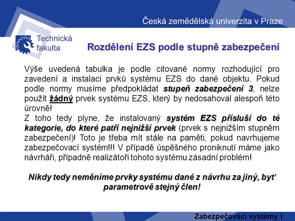Zabezpečovací systémy I Rozdělení EZS podle stupně zabezpečení stupeň zabezpečení 3 žádný Výše uvedená tabulka je podle citované normy rozhodující pro