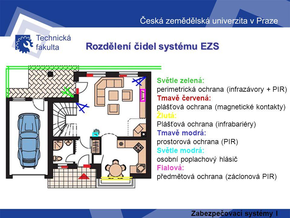 Zabezpečovací systémy I Rozdělení čidel systému EZS Světle zelená: perimetrická ochrana (infrazávory + PIR) Tmavě červená: plášťová ochrana (magnetick