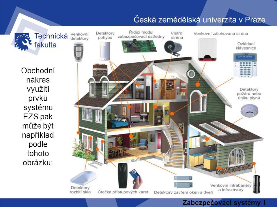 Zabezpečovací systémy I Obchodní nákres využití prvků systému EZS pak může být například podle tohoto obrázku: