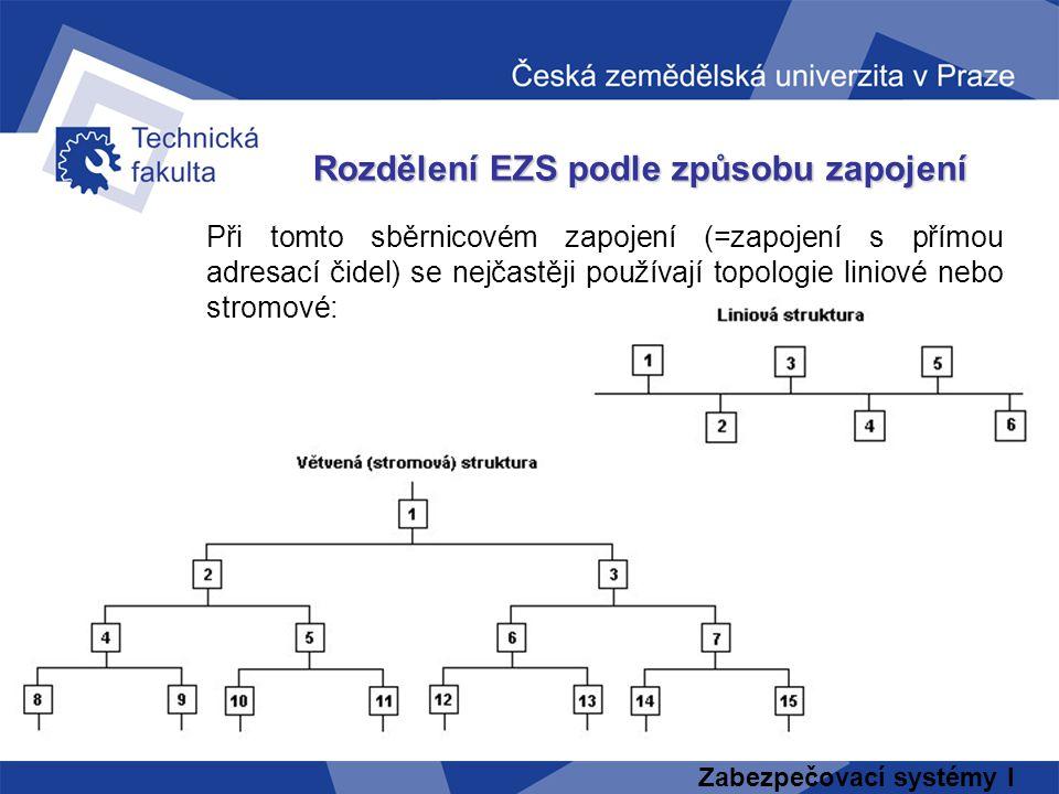 Zabezpečovací systémy I Při tomto sběrnicovém zapojení (=zapojení s přímou adresací čidel) se nejčastěji používají topologie liniové nebo stromové: Ro