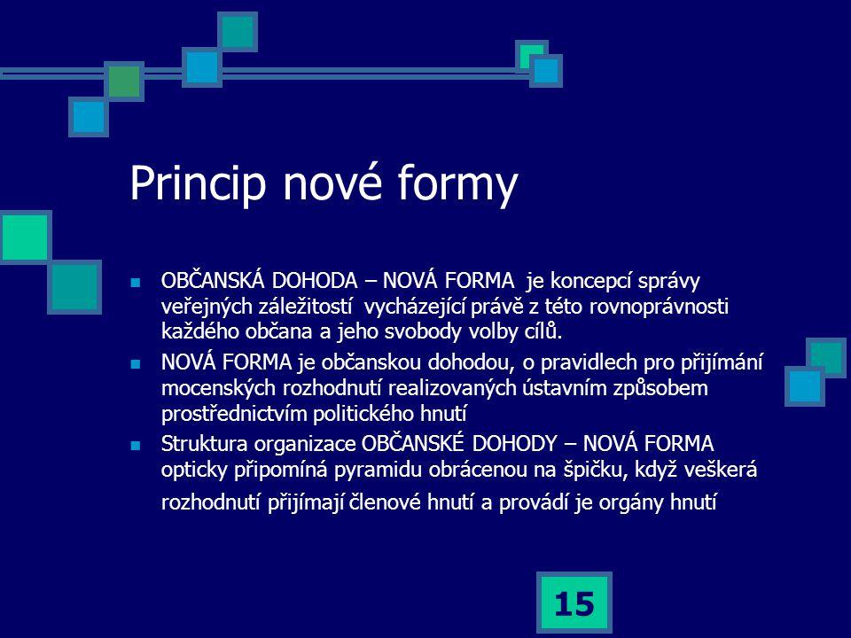15 Princip nové formy  OBČANSKÁ DOHODA – NOVÁ FORMA je koncepcí správy veřejných záležitostí vycházející právě z této rovnoprávnosti každého občana a jeho svobody volby cílů.