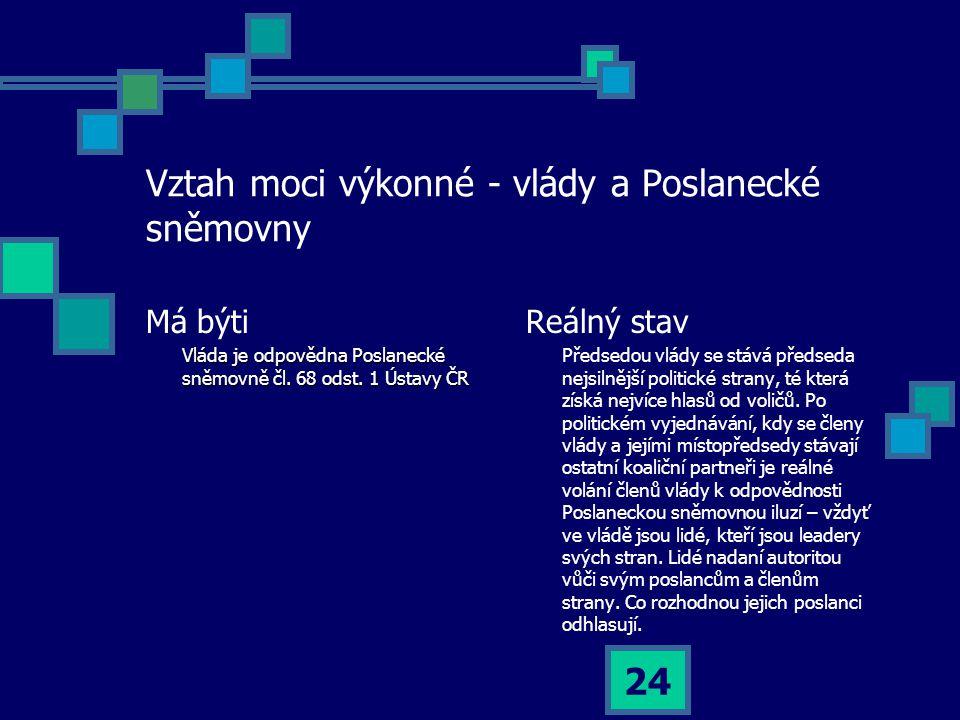 24 Vztah moci výkonné - vlády a Poslanecké sněmovny Má býti Vláda je odpovědna Poslanecké sněmovně čl.