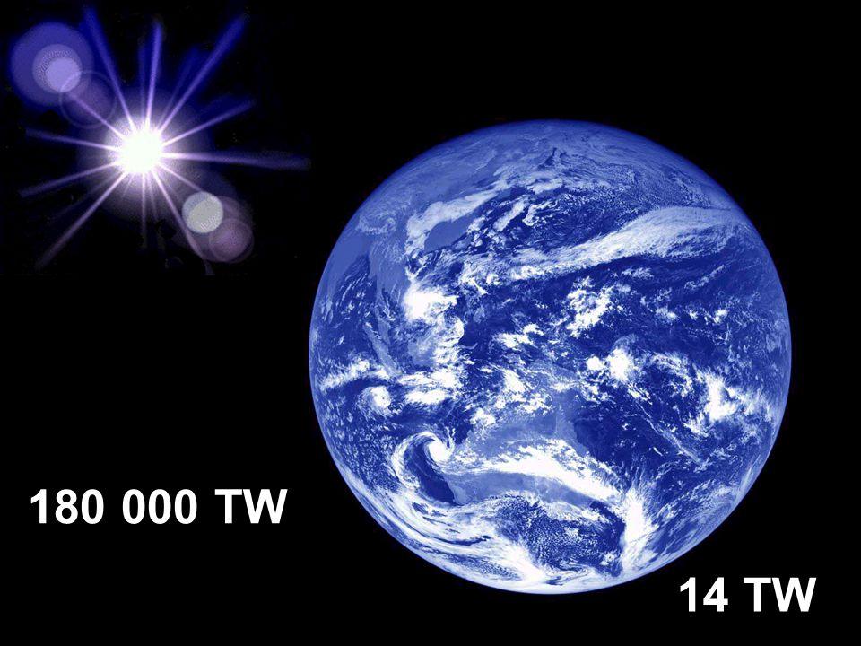 180 000 TW 14 TW