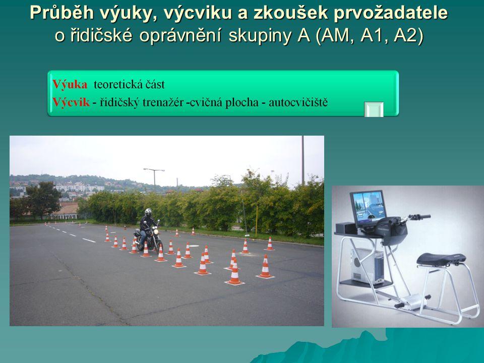 Průběh výuky, výcviku a zkoušek prvožadatele o řidičské oprávnění skupiny A (AM, A1, A2)