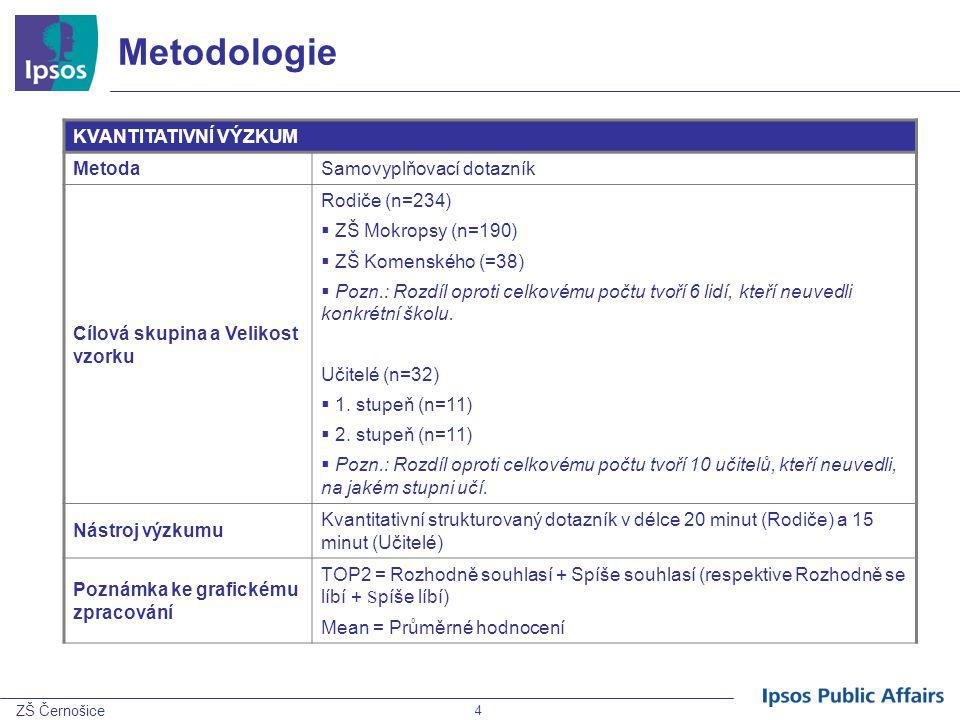 4 ZŠ Černošice Metodologie KVANTITATIVNÍ VÝZKUM MetodaSamovyplňovací dotazník Cílová skupina a Velikost vzorku Rodiče (n=234)  ZŠ Mokropsy (n=190) 