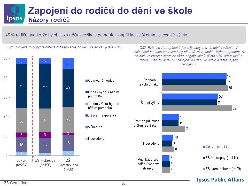 ZŠ Černošice 53 Zapojení do rodičů do dění ve škole Názory rodičů Q51. Do jaké míry byste chtěl/a být zapojen/a do dění ve škole? (Data v %) 45 % rodi