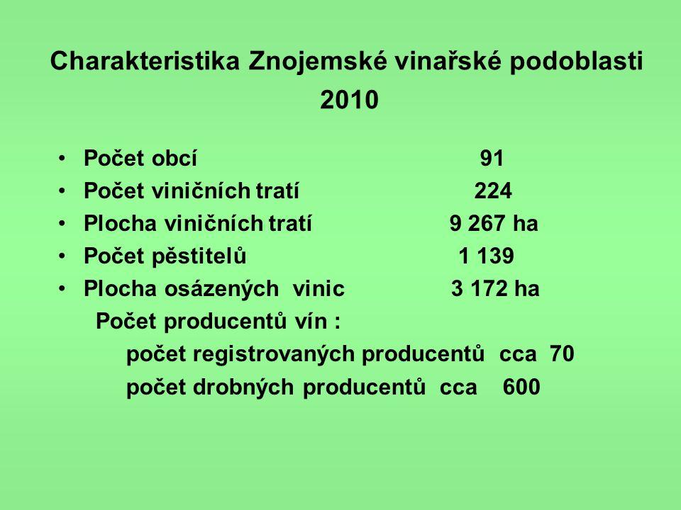 Charakteristika Znojemské vinařské podoblasti 2010 •Počet obcí 91 •Počet viničních tratí 224 •Plocha viničních tratí 9 267 ha •Počet pěstitelů 1 139 •