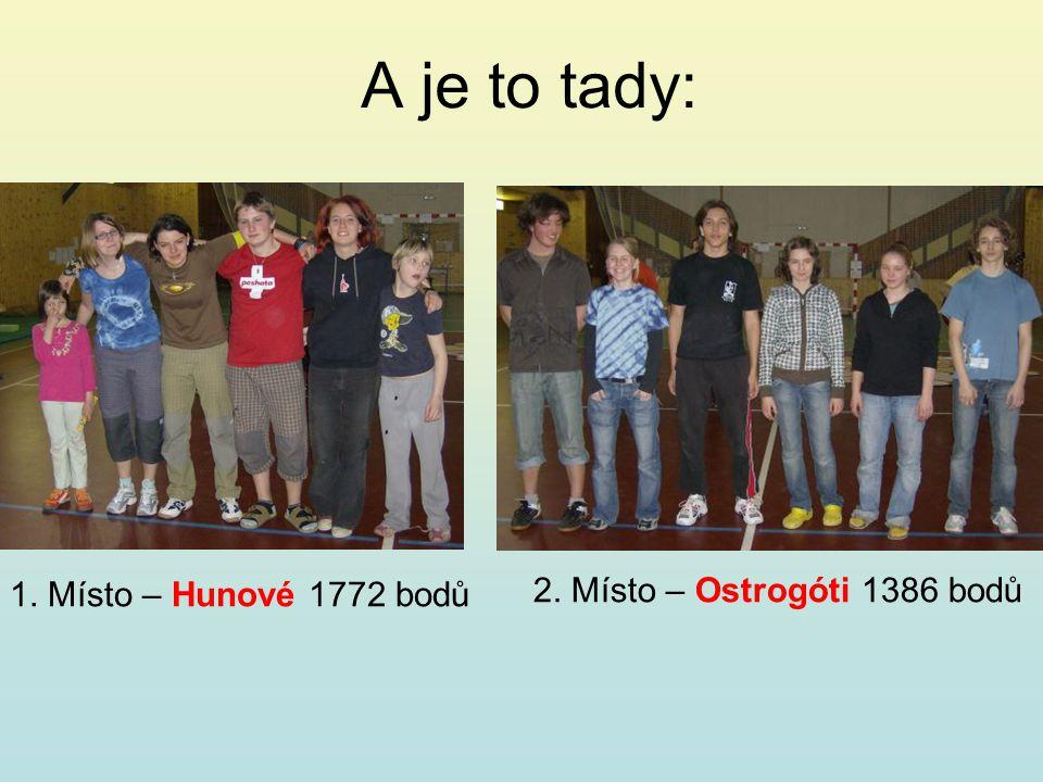 A je to tady: 2. Místo – Ostrogóti 1386 bodů 1. Místo – Hunové 1772 bodů