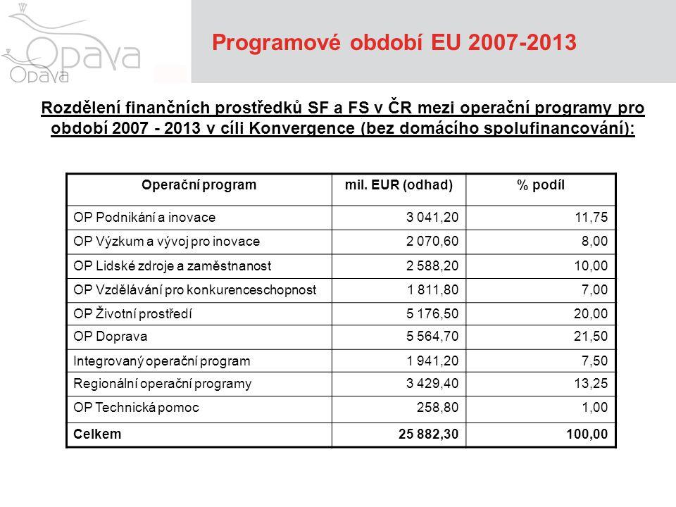 Programové období EU 2007-2013 Rozdělení finančních prostředků SF a FS v ČR mezi operační programy pro období 2007 - 2013 v cíli Konvergence (bez domá