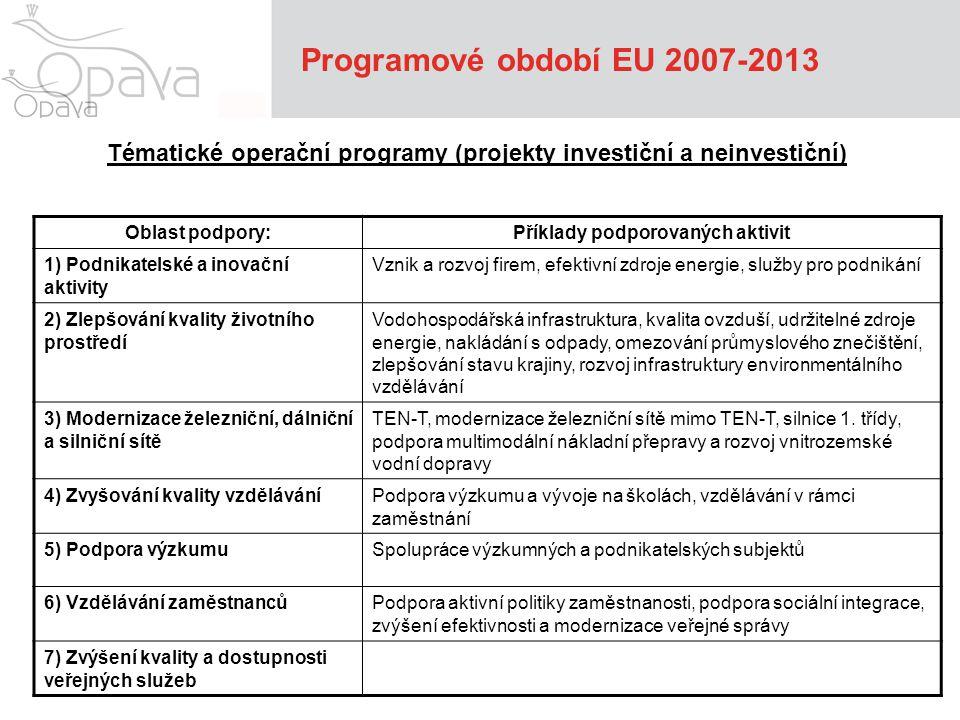 Programové období EU 2007-2013 Tématické operační programy (projekty investiční a neinvestiční) Oblast podpory:Příklady podporovaných aktivit 1) Podni