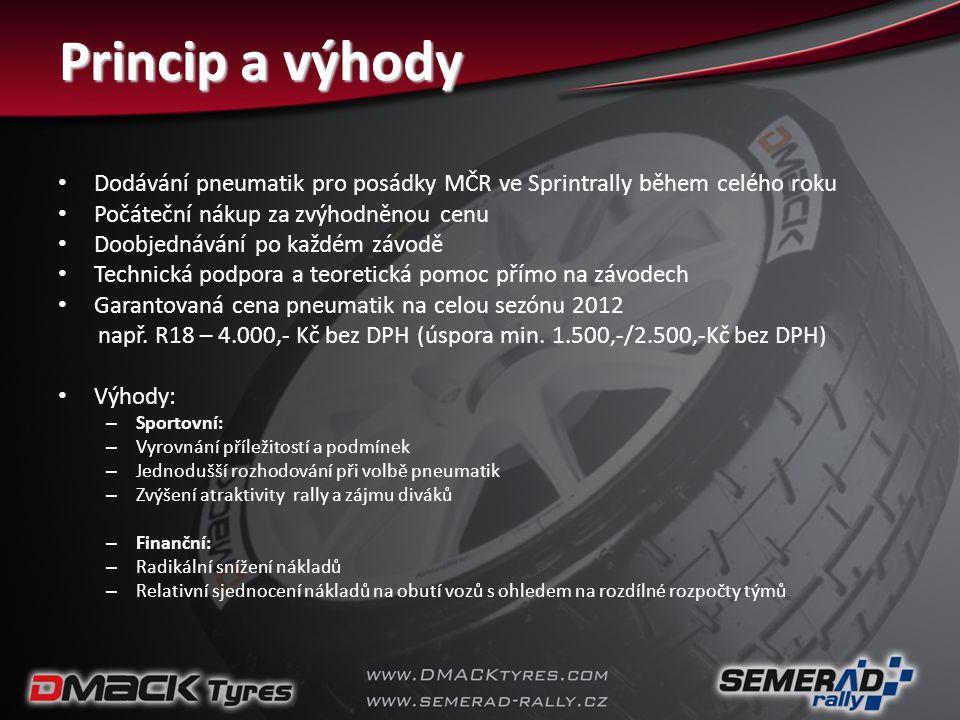 Princip a výhody • Dodávání pneumatik pro posádky MČR ve Sprintrally během celého roku • Počáteční nákup za zvýhodněnou cenu • Doobjednávání po každém