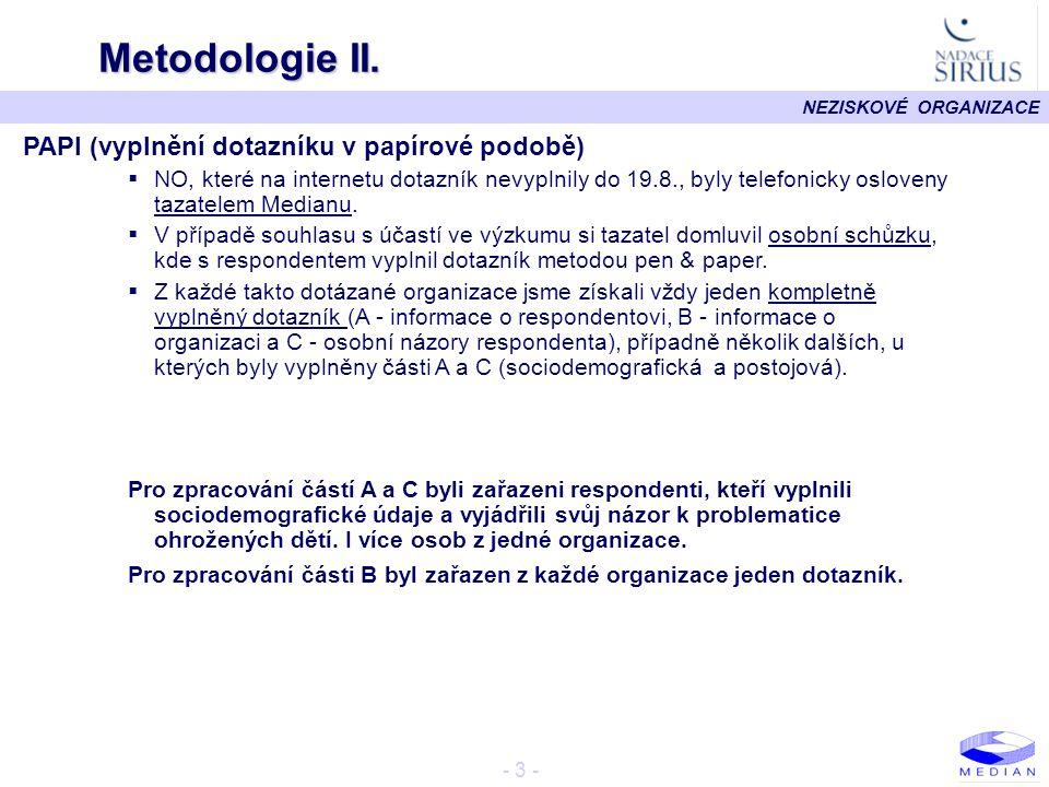 NEZISKOVÉ ORGANIZACE - 44 - Liberecký kraj Semily Liberec Č.