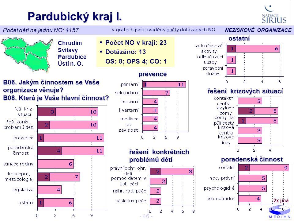 NEZISKOVÉ ORGANIZACE - 46 - Pardubický kraj I. Chrudim Svitavy Pardubice Ústí n. O.  Počet NO v kraji: 23  Dotázáno: 13 OS: 8; OPS 4; CO: 1 Počet dě