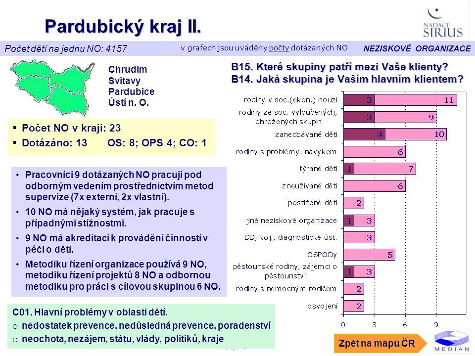 NEZISKOVÉ ORGANIZACE - 47 - Pardubický kraj II. Chrudim Svitavy Pardubice Ústí n. O.  Počet NO v kraji: 23  Dotázáno: 13OS: 8; OPS 4; CO: 1 Počet dě