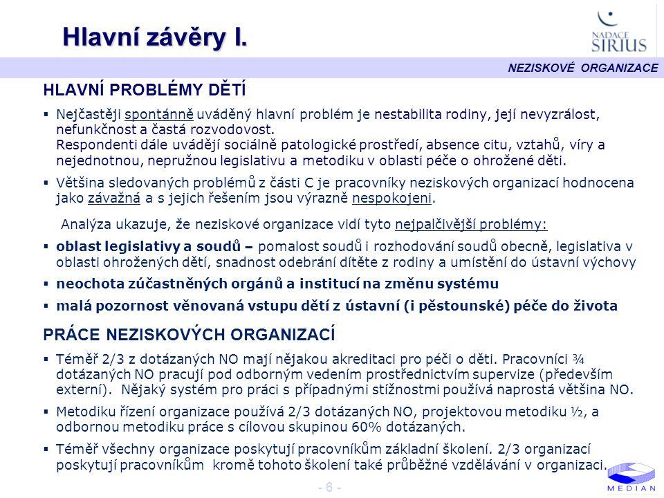 NEZISKOVÉ ORGANIZACE - 6 - Hlavní závěry I.