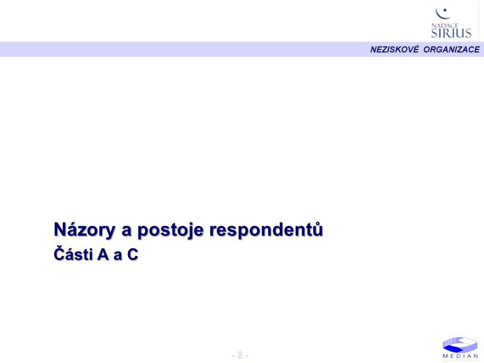 NEZISKOVÉ ORGANIZACE - 19 - Struktura dotázaných NNO B02.