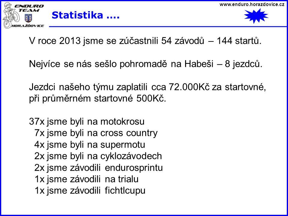 www.enduro.horazdovice.cz Statistika …. V roce 2013 jsme se zúčastnili 54 závodů – 144 startů. Nejvíce se nás sešlo pohromadě na Habeši – 8 jezdců. Je
