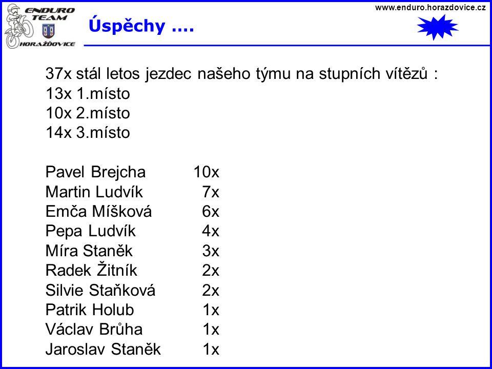 www.enduro.horazdovice.cz Úspěchy …. 37x stál letos jezdec našeho týmu na stupních vítězů : 13x 1.místo 10x 2.místo 14x 3.místo Pavel Brejcha10x Marti