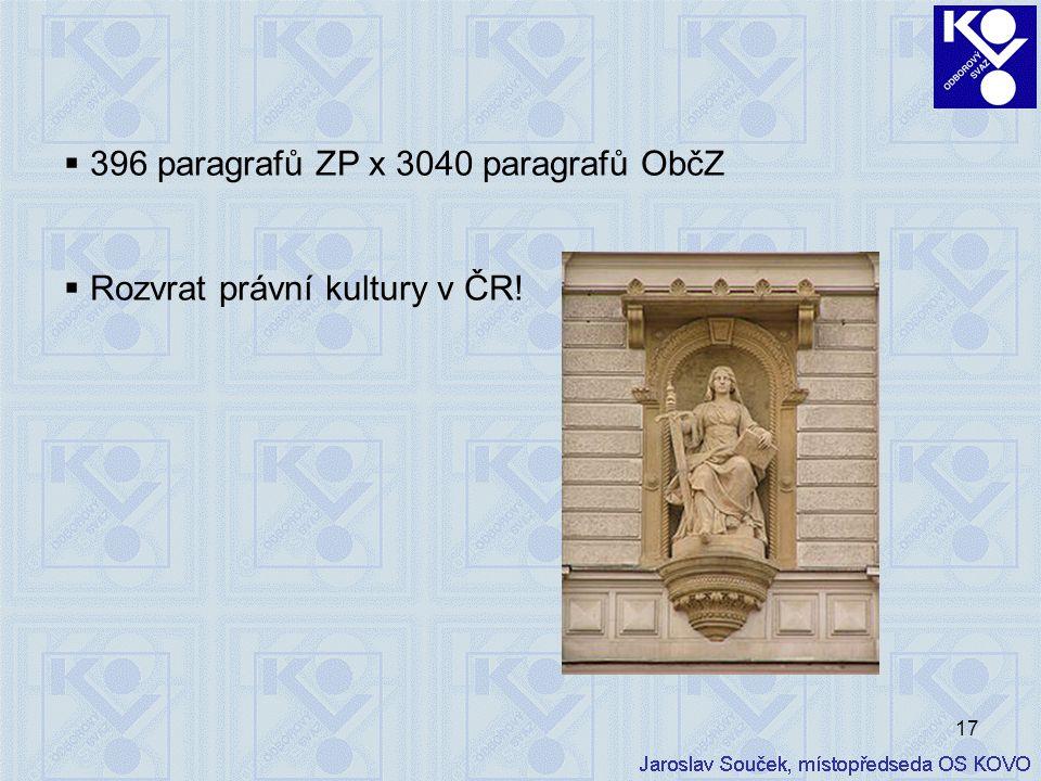 17  396 paragrafů ZP x 3040 paragrafů ObčZ  Rozvrat právní kultury v ČR!