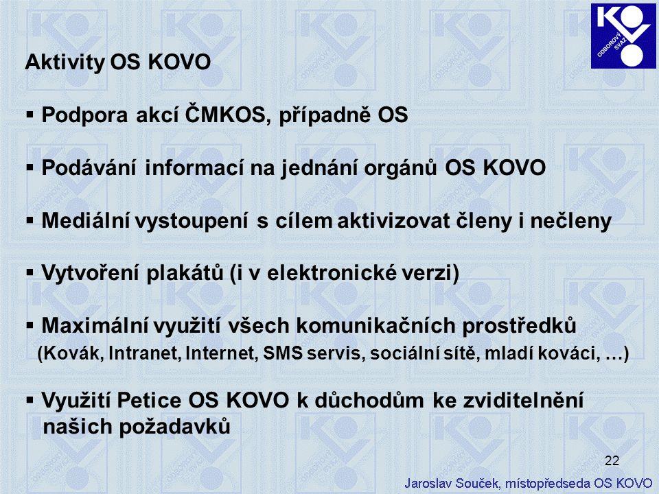 22 Aktivity OS KOVO  Podpora akcí ČMKOS, případně OS  Podávání informací na jednání orgánů OS KOVO  Mediální vystoupení s cílem aktivizovat členy i