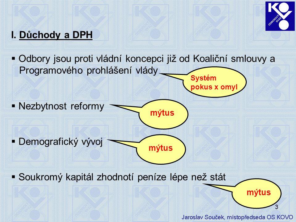 14 IV.Zákoník práce a Občanský zákoník  Hrozby byly naplněny – návrh novely ZP.
